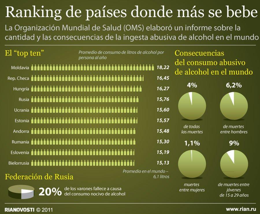 El vídeo como codifica del alcoholismo