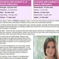 Ranking de mujeres mas millonarias del mundo 2013